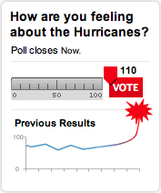 Poll: How are you feeling about the Hurricanes?