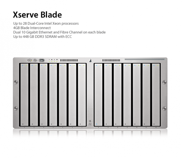 Apple Rumor: XServe Blade